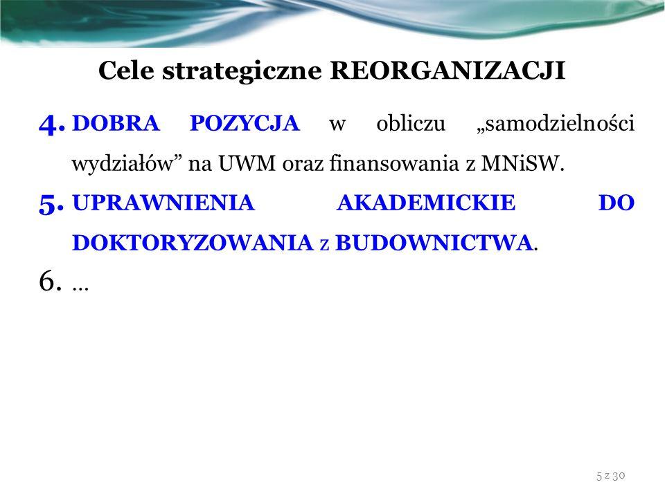 """Cele strategiczne REORGANIZACJI 4. DOBRA POZYCJA w obliczu """"samodzielności wydziałów"""" na UWM oraz finansowania z MNiSW. 5. UPRAWNIENIA AKADEMICKIE DO"""
