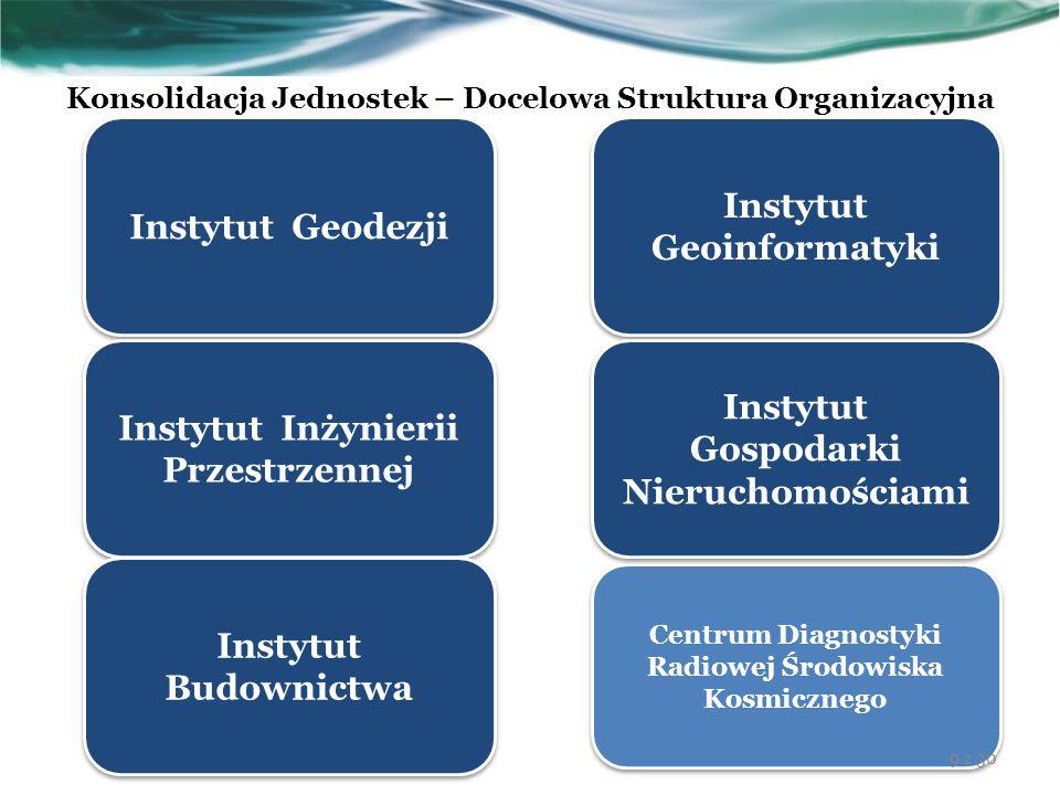 Konsolidacja Jednostek – Docelowa Struktura Organizacyjna Instytut Geodezji Instytut Geoinformatyki Centrum Diagnostyki Radiowej Środowiska Kosmiczneg