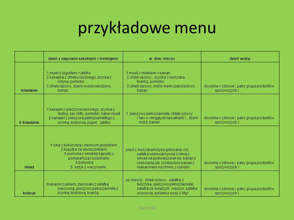 przykładowe menu dzień z zajęciami szkolnymi i treningiemw dniu meczudzień wolny śniadanie 1.musli z jogurtem + jabłko 2.kanapka z chlebu razowego, sz