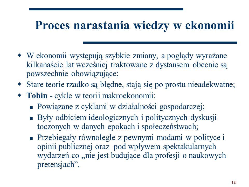 """16 Proces narastania wiedzy w ekonomii  W ekonomii występują szybkie zmiany, a poglądy wyrażane kilkanaście lat wcześniej traktowane z dystansem obecnie są powszechnie obowiązujące;  Stare teorie rzadko są błędne, stają się po prostu nieadekwatne;  Tobin - cykle w teorii makroekonomii: Powiązane z cyklami w działalności gospodarczej; Były odbiciem ideologicznych i politycznych dyskusji toczonych w danych epokach i społeczeństwach; Przebiegały równolegle z pewnymi modami w polityce i opinii publicznej oraz pod wpływem spektakularnych wydarzeń co """"nie jest budujące dla profesji o naukowych pretensjach ."""