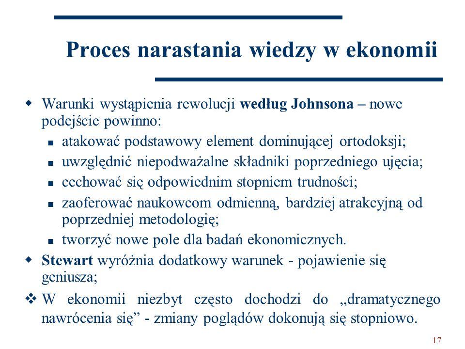 17 Proces narastania wiedzy w ekonomii  Warunki wystąpienia rewolucji według Johnsona – nowe podejście powinno: atakować podstawowy element dominującej ortodoksji; uwzględnić niepodważalne składniki poprzedniego ujęcia; cechować się odpowiednim stopniem trudności; zaoferować naukowcom odmienną, bardziej atrakcyjną od poprzedniej metodologię; tworzyć nowe pole dla badań ekonomicznych.