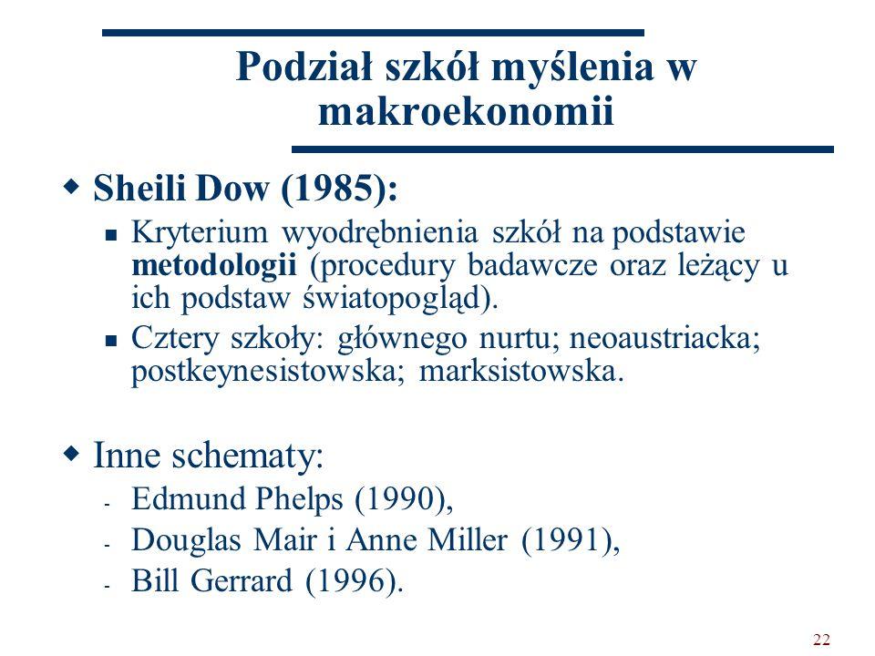 22 Podział szkół myślenia w makroekonomii  Sheili Dow (1985): Kryterium wyodrębnienia szkół na podstawie metodologii (procedury badawcze oraz leżący u ich podstaw światopogląd).
