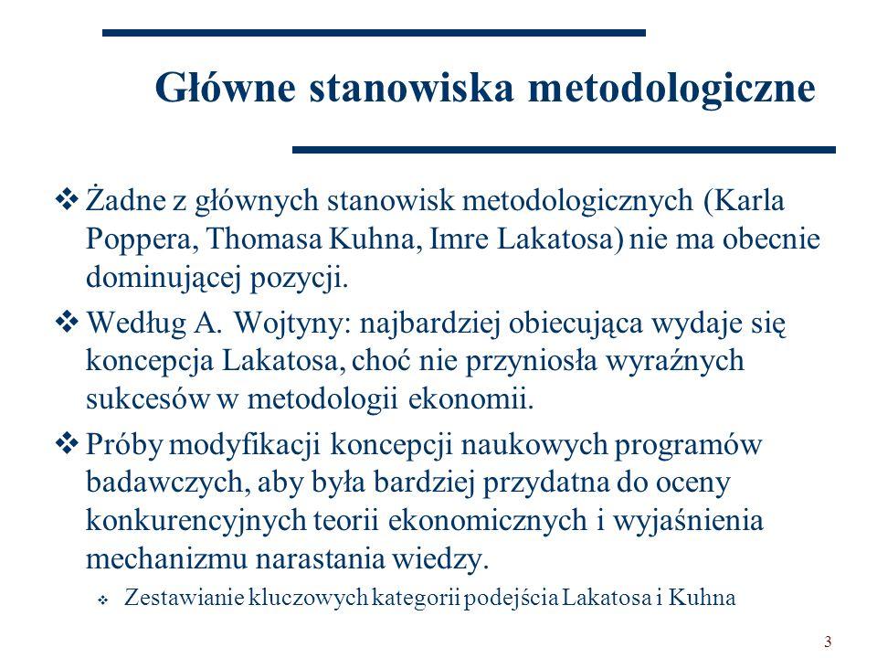 3 Główne stanowiska metodologiczne  Żadne z głównych stanowisk metodologicznych (Karla Poppera, Thomasa Kuhna, Imre Lakatosa) nie ma obecnie dominującej pozycji.
