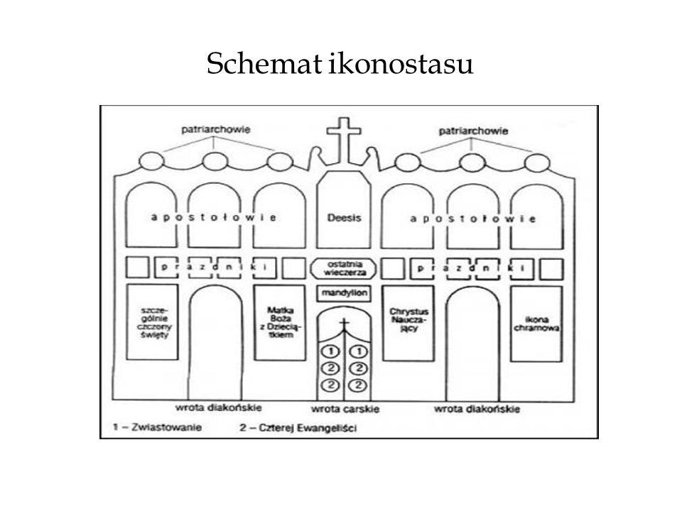 Schemat ikonostasu