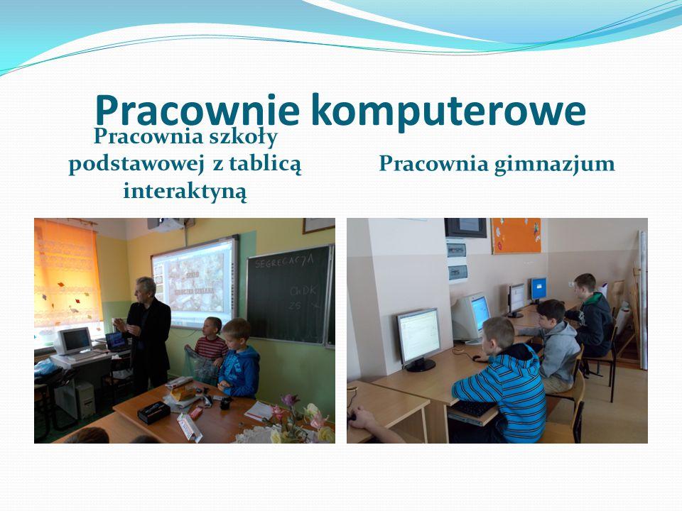 Pracownie komputerowe Pracownia szkoły podstawowej z tablicą interaktyną Pracownia gimnazjum