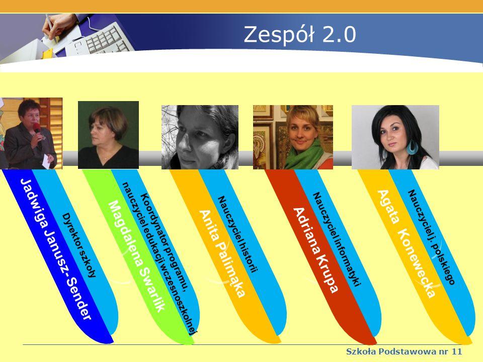 LOGO Przygotowanie prezentacji: M. Swarlik
