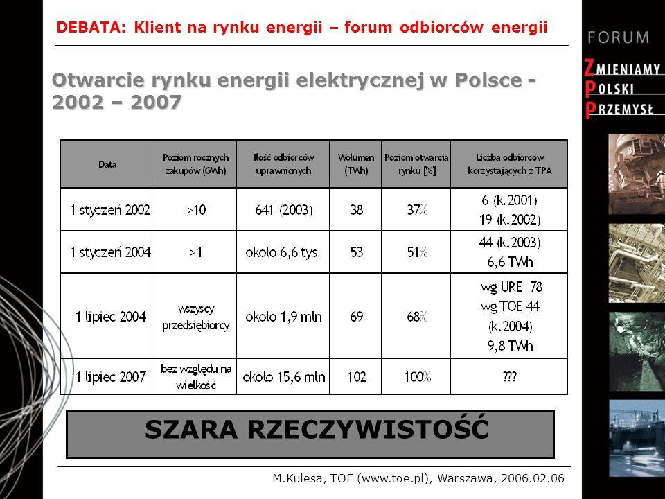 DEBATA: Klient na rynku energii – forum odbiorców energii M.Kulesa, TOE (www.toe.pl), Warszawa, 2006.02.06 Otwarcie rynku energii elektrycznej w Polsce - 2002 – 2007 SZARA RZECZYWISTOŚĆ