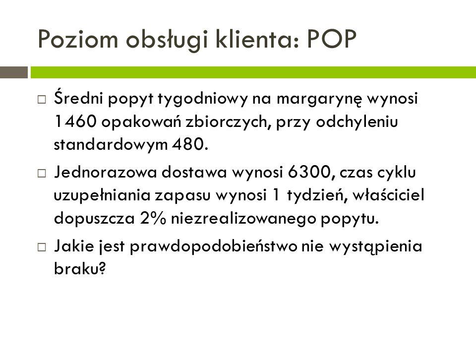 Poziom obsługi klienta: PNB  Dopuszczalny poziom niezrealizowanego popytu = 2%, czyli SIR = 98%  Pr = 1460*52=75920  ld= 75920/6300 = 12  Nb=0,02*75920=1518,4  nb= 1518,4/12= 126,53  σ PT =√480 2 *1 = 480  I( ω ) = 126,53/ 480 = 0,264  PNB = 62%