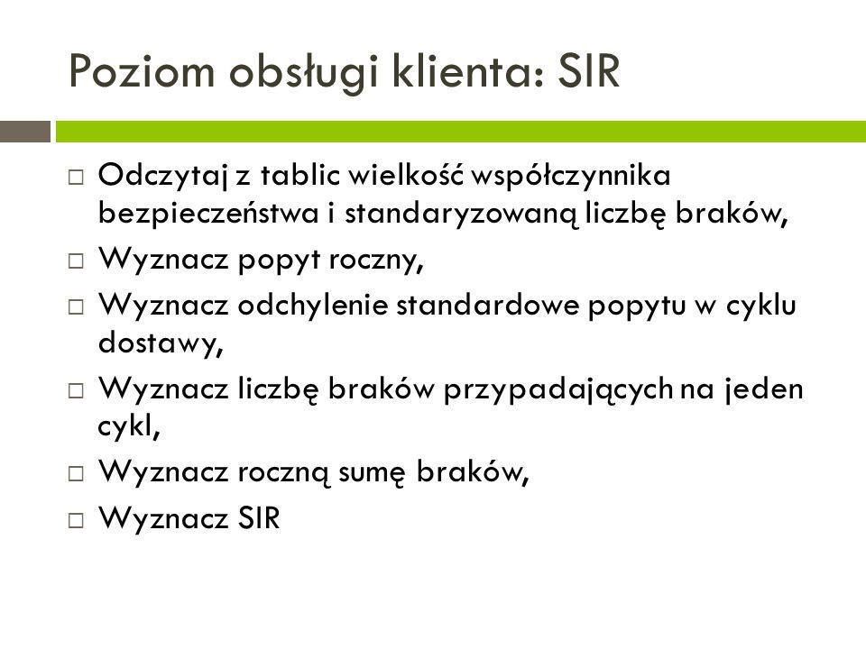 Poziom obsługi klienta: SIR  Odczytaj z tablic wielkość współczynnika bezpieczeństwa i standaryzowaną liczbę braków,  Wyznacz popyt roczny,  Wyznac
