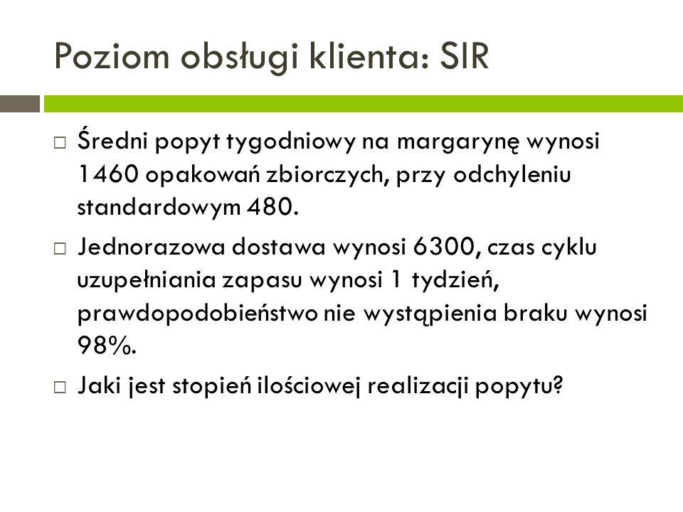 Poziom obsługi klienta  PNB = 98%, zatem I(w) = 0,0074,  nb= I(w)* σ PT, zatem nb= 0,0074*480 (wyliczone jak w poprzednim przykładzie) = 3,553,  NB= ld*nb, zatem Nb= 12*3,553 = 42,624  SIR= [(Pr-Nb)/Pr]*100%, zatem SIR = 99,94%