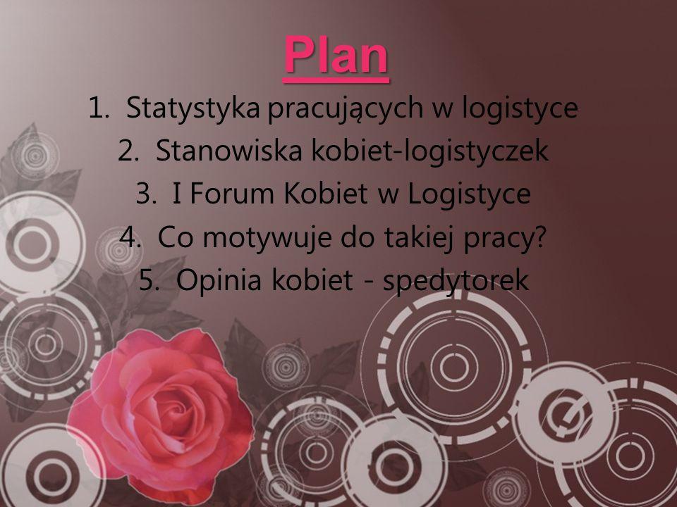 Plan 1.Statystyka pracujących w logistyce 2.Stanowiska kobiet-logistyczek 3.I Forum Kobiet w Logistyce 4.Co motywuje do takiej pracy? 5.Opinia kobiet