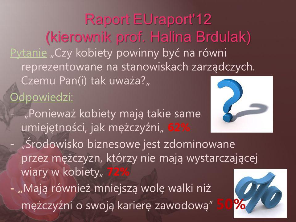 """Raport EUraport'12 (kierownik prof. Halina Brdulak) Pytanie """"Czy kobiety powinny być na równi reprezentowane na stanowiskach zarządczych. Czemu Pan(i)"""