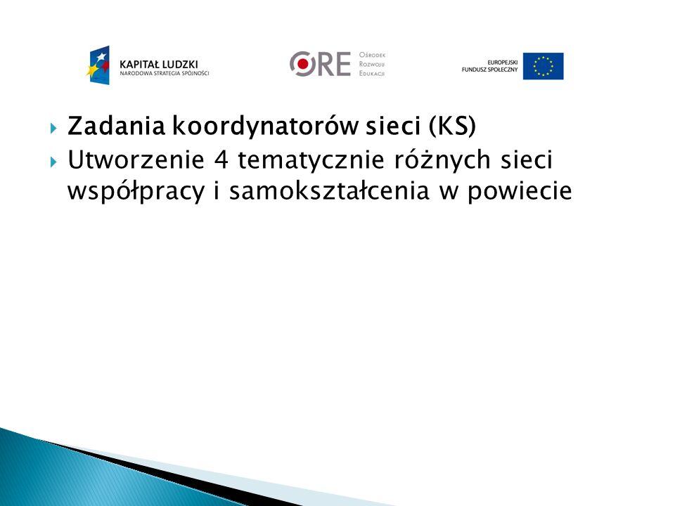  Zadania koordynatorów sieci (KS)  Utworzenie 4 tematycznie różnych sieci współpracy i samokształcenia w powiecie
