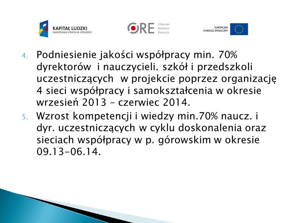 4. Podniesienie jakości współpracy min. 70% dyrektorów i nauczycieli. szkół i przedszkoli uczestniczących w projekcie poprzez organizację 4 sieci wspó