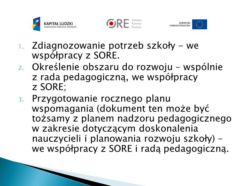 1. Zdiagnozowanie potrzeb szkoły - we współpracy z SORE. 2. Określenie obszaru do rozwoju – wspólnie z rada pedagogiczną, we współpracy z SORE; 3. Prz
