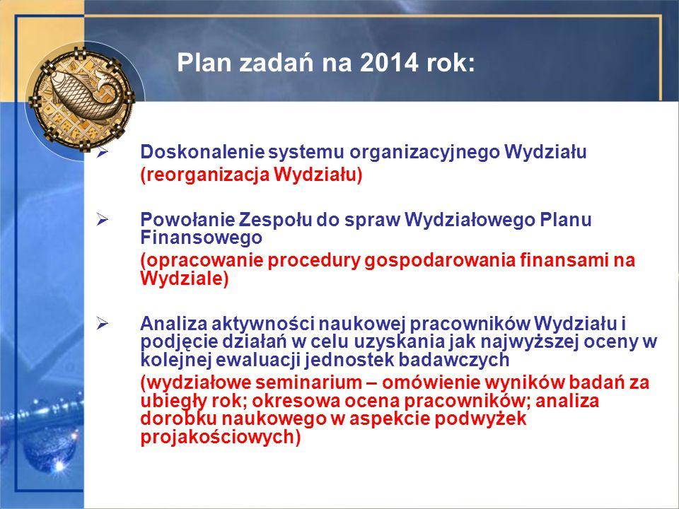  Doskonalenie systemu organizacyjnego Wydziału (reorganizacja Wydziału)  Powołanie Zespołu do spraw Wydziałowego Planu Finansowego (opracowanie proc
