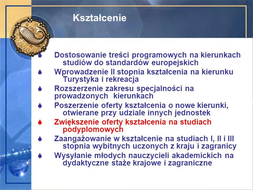  Dostosowanie treści programowych na kierunkach studiów do standardów europejskich  Wprowadzenie II stopnia kształcenia na kierunku Turystyka i rekr