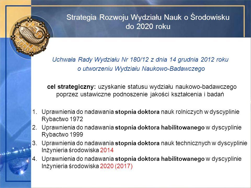 Uchwała Rady Wydziału Nr 180/12 z dnia 14 grudnia 2012 roku o utworzeniu Wydziału Naukowo-Badawczego cel strategiczny: uzyskanie statusu wydziału nauk