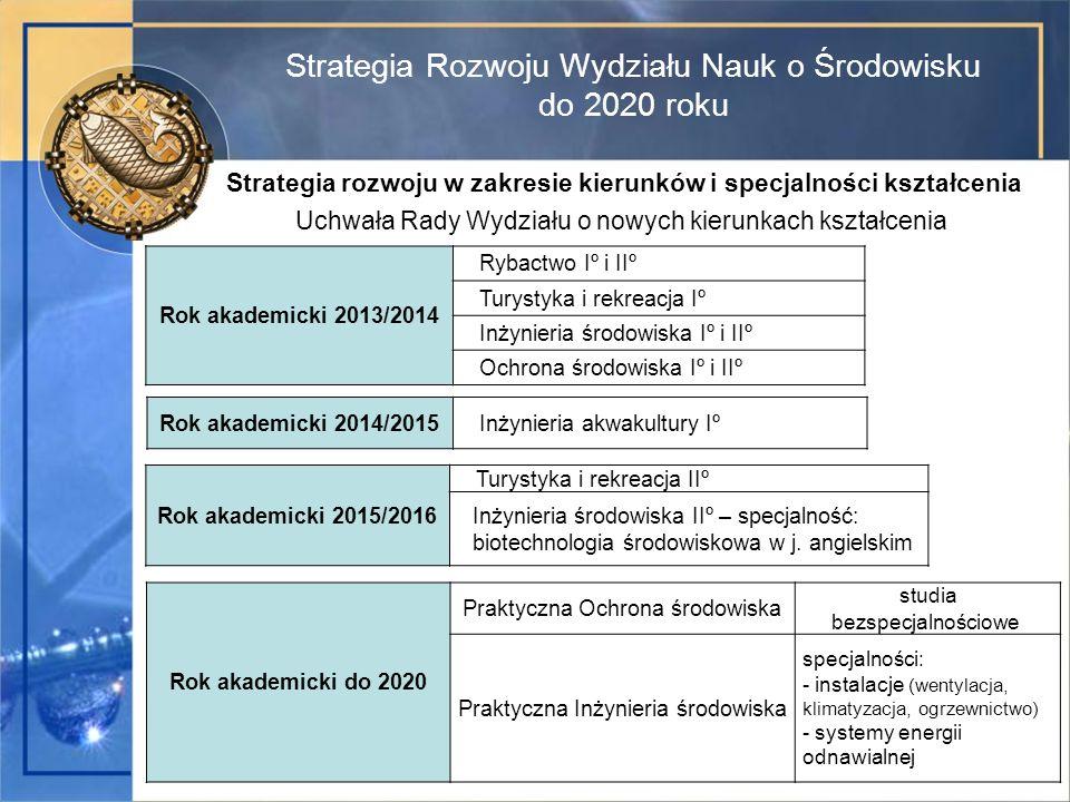 Strategia Rozwoju Wydziału Nauk o Środowisku do 2020 roku Strategia rozwoju w zakresie kierunków i specjalności kształcenia Uchwała Rady Wydziału o no