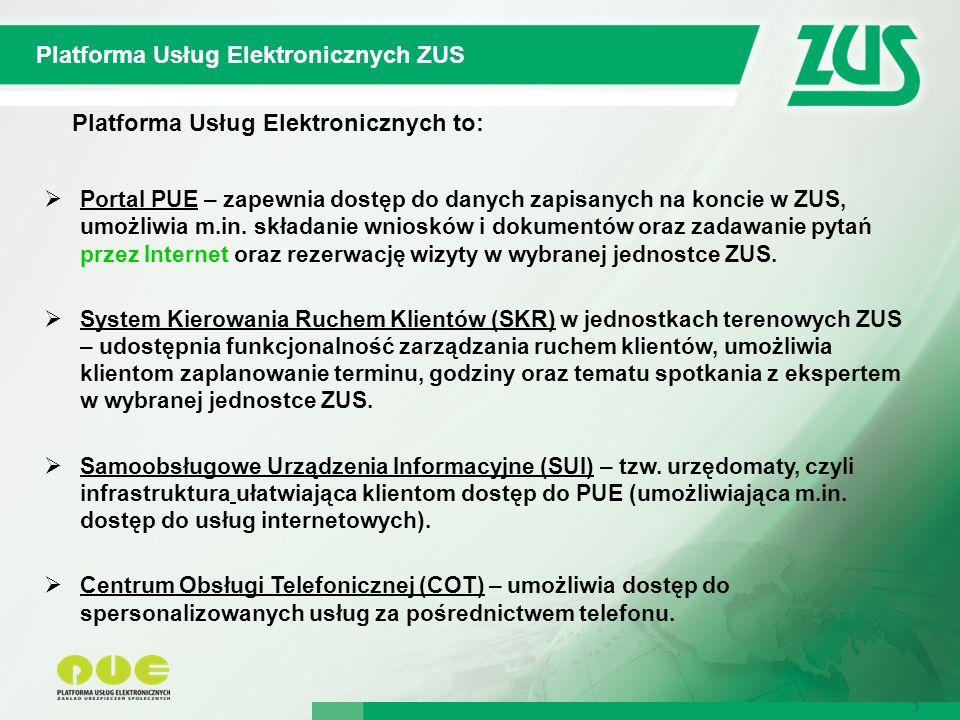 3 Platforma Usług Elektronicznych ZUS 3 Platforma Usług Elektronicznych to:  Portal PUE – zapewnia dostęp do danych zapisanych na koncie w ZUS, umożl