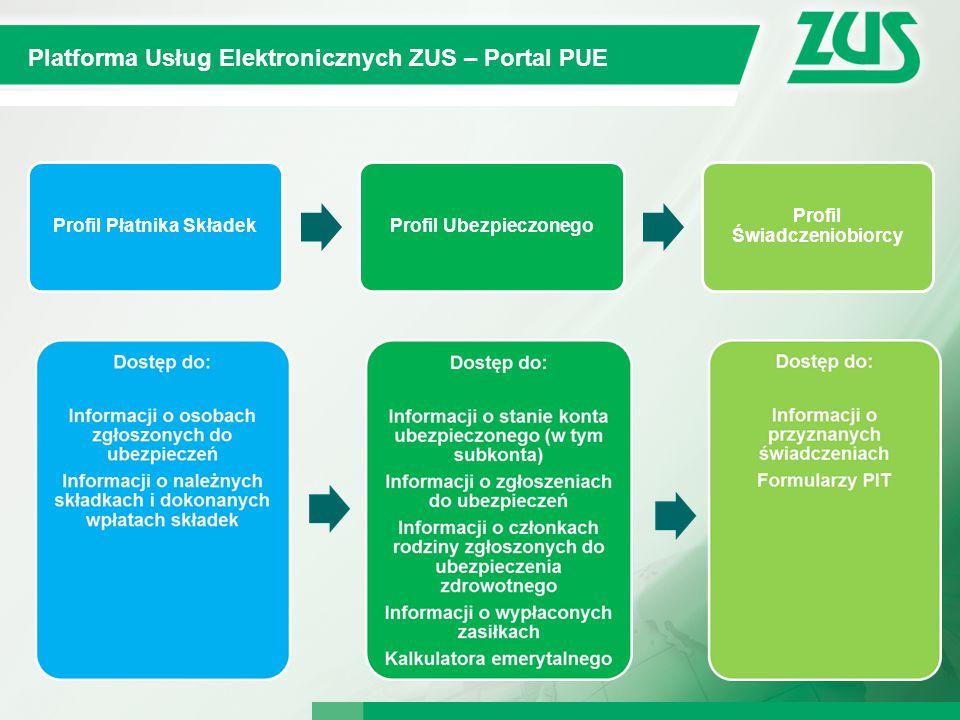 7 Kompleksowy System Informatyczny ZUS Platforma Usług Elektronicznych ZUS – Portal PUE Profil Płatnika SkładekProfil Ubezpieczonego Profil Świadczeni