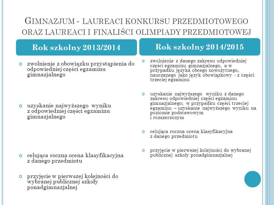 G IMNAZJUM - LAUREACI KONKURSU PRZEDMIOTOWEGO ORAZ LAUREACI I FINALIŚCI OLIMPIADY PRZEDMIOTOWEJ Rok szkolny 2013/2014 zwolnienie z obowiązku przystąpienia do odpowiedniej części egzaminu gimnazjalnego uzyskanie najwyższego wyniku z odpowiedniej części egzaminu gimnazjalnego celująca roczna ocena klasyfikacyjna z danego przedmiotu przyjęcie w pierwszej kolejności do wybranej publicznej szkoły ponadgimnazjalnej Rok szkolny 2014/2015 zwolnienie z danego zakresu odpowiedniej części egzaminu gimnazjalnego, a w przypadku języka obcego nowożytnego, nauczanego jako język obowiązkowy - z części trzeciej egzaminu uzyskanie najwyższego wyniku z danego zakresu odpowiedniej części egzaminu gimnazjalnego; w przypadku części trzeciej egzaminu – uzyskanie najwyższego wyniku na poziomie podstawowym i rozszerzonym celująca roczna ocena klasyfikacyjna z danego przedmiotu przyjęcie w pierwszej kolejności do wybranej publicznej szkoły ponadgimnazjalnej