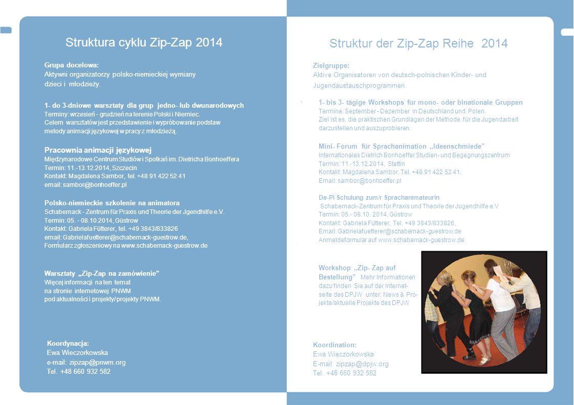 4. 5 Struktura cyklu Zip-Zap 2014 Struktur der Zip-Zap Reihe 2014 Grupa docelowa: Aktywni organizatorzy polsko-niemieckiej wymiany dzieci i młodzieży.