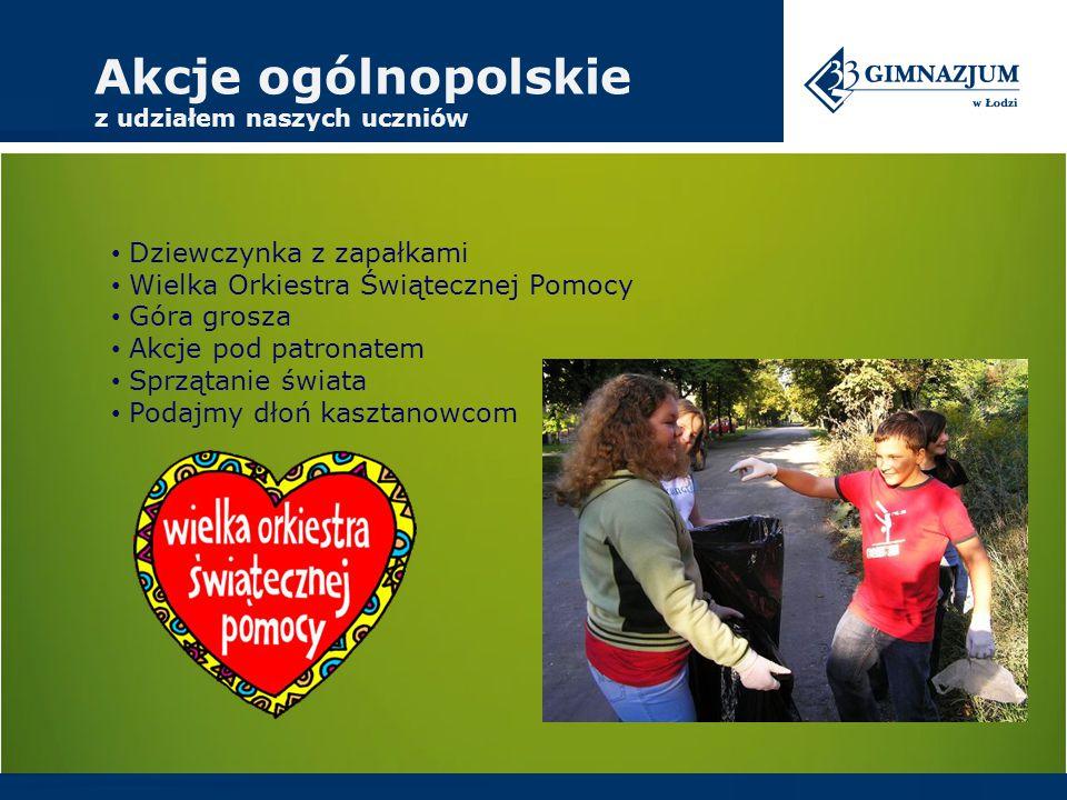Prezentacja szkoły Publiczne Gimnazjum nr 33 Łódź, ul.
