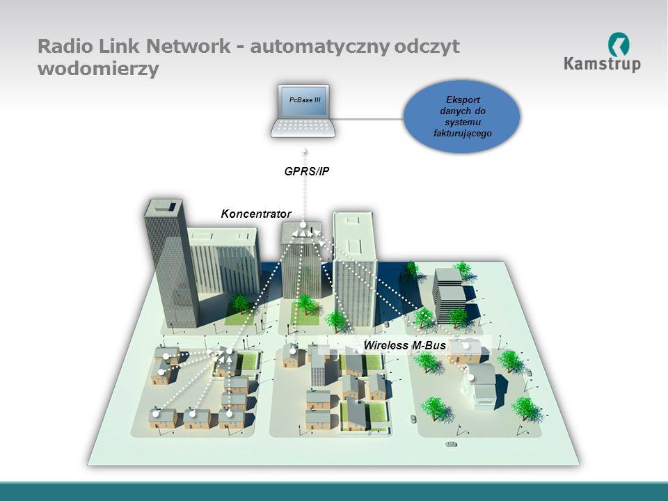 Radio Link Network - automatyczny odczyt wodomierzy GPRS/IP Koncentrator Wireless M-Bus PcBase III Eksport danych do systemu fakturującego