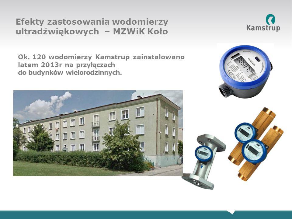 Efekty zastosowania wodomierzy ultradźwiękowych – MZWiK Koło Ok. 120 wodomierzy Kamstrup zainstalowano latem 2013r na przyłączach do budynków wielorod