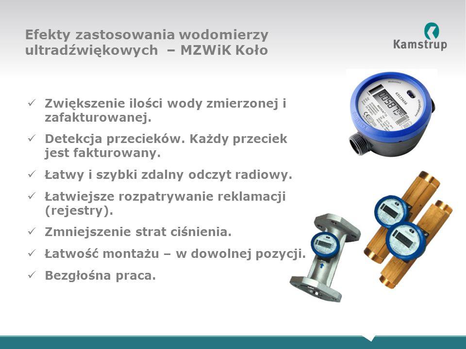 Efekty zastosowania wodomierzy ultradźwiękowych – MZWiK Koło Broniewskiego 3 3,5xDN25 -> 2,5xDN20 6 miesięcy Wzrost sprzedaży o 344 m 3 Broniewskiego 8 10xDN40 -> 6,3xDN25 7 miesięcy Wzrost sprzedaży o 375 m 3