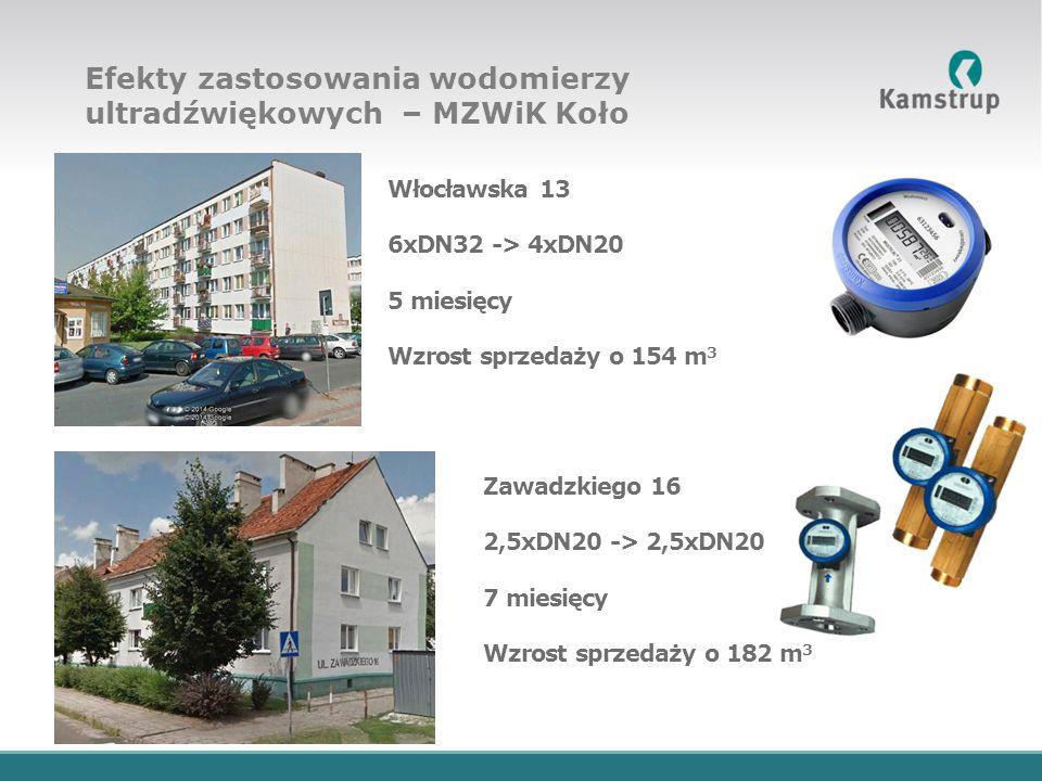 Włocławska 13 6xDN32 -> 4xDN20 5 miesięcy Wzrost sprzedaży o 154 m 3 Zawadzkiego 16 2,5xDN20 -> 2,5xDN20 7 miesięcy Wzrost sprzedaży o 182 m 3 Efekty