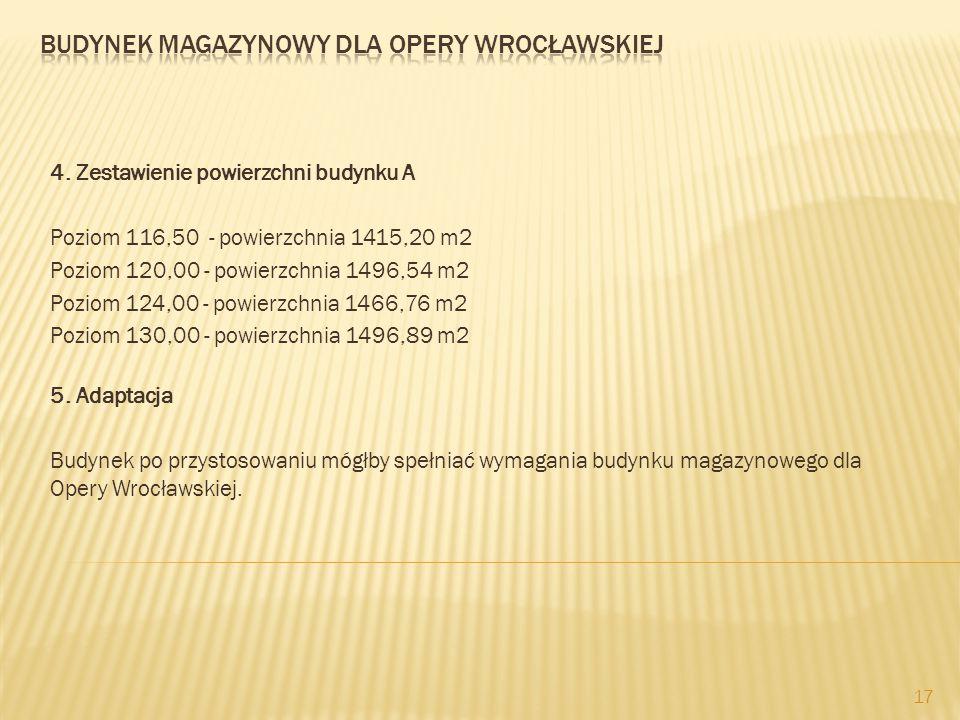 4. Zestawienie powierzchni budynku A Poziom 116,50 - powierzchnia 1415,20 m2 Poziom 120,00 - powierzchnia 1496,54 m2 Poziom 124,00 - powierzchnia 1466