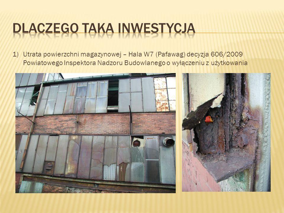 1)Utrata powierzchni magazynowej – Hala W7 (Pafawag) decyzja 606/2009 Powiatowego Inspektora Nadzoru Budowlanego o wyłączeniu z użytkowania