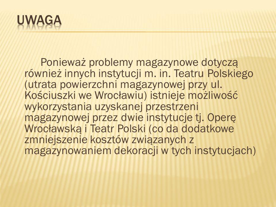 Ponieważ problemy magazynowe dotyczą również innych instytucji m. in. Teatru Polskiego (utrata powierzchni magazynowej przy ul. Kościuszki we Wrocławi