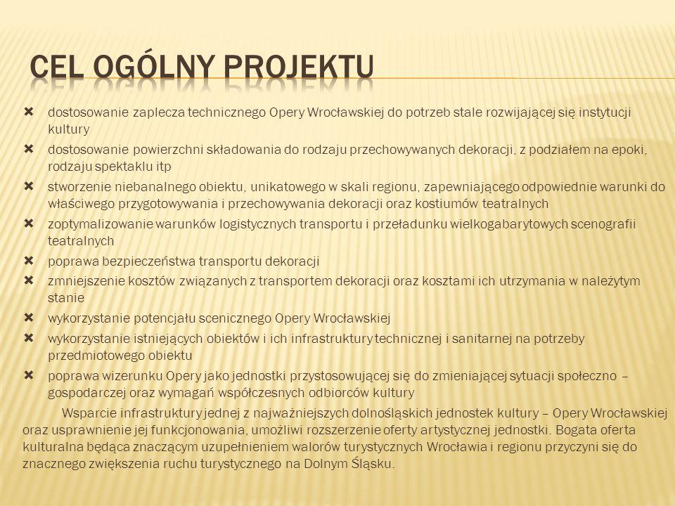  dostosowanie zaplecza technicznego Opery Wrocławskiej do potrzeb stale rozwijającej się instytucji kultury  dostosowanie powierzchni składowania do