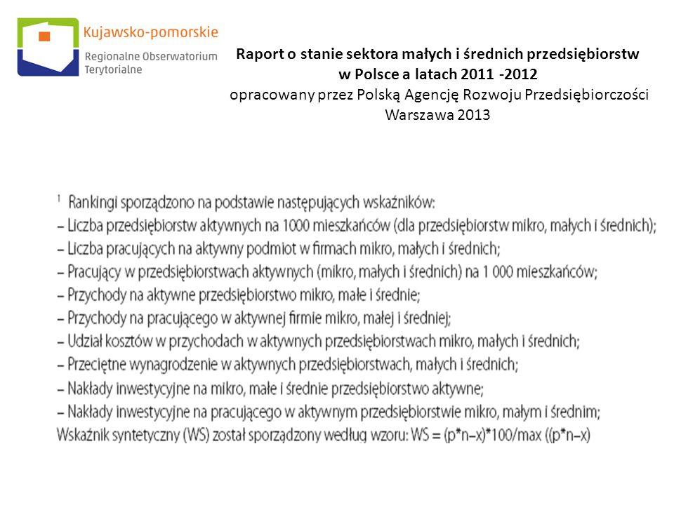 Raport o stanie sektora małych i średnich przedsiębiorstw w Polsce a latach 2011 -2012 opracowany przez Polską Agencję Rozwoju Przedsiębiorczości Wars