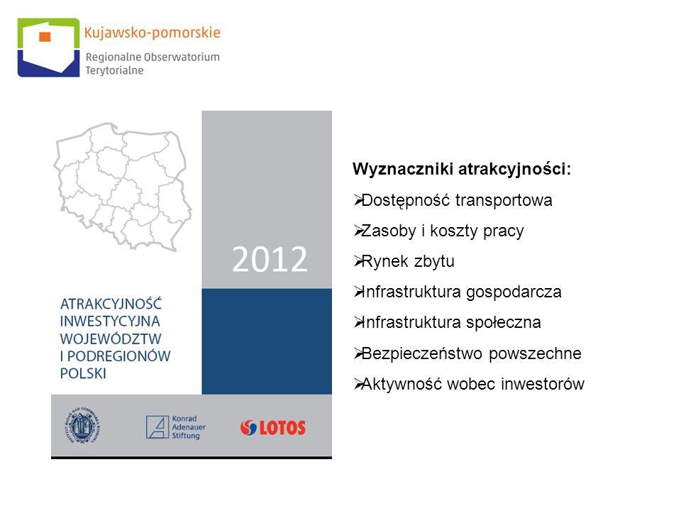 Wyznaczniki atrakcyjności:  Dostępność transportowa  Zasoby i koszty pracy  Rynek zbytu  Infrastruktura gospodarcza  Infrastruktura społeczna  B