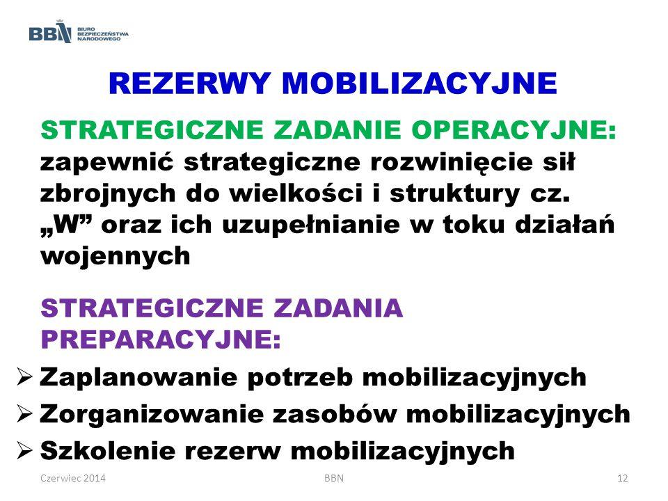  Zaplanowanie potrzeb mobilizacyjnych  Zorganizowanie zasobów mobilizacyjnych  Szkolenie rezerw mobilizacyjnych REZERWY MOBILIZACYJNE STRATEGICZNE