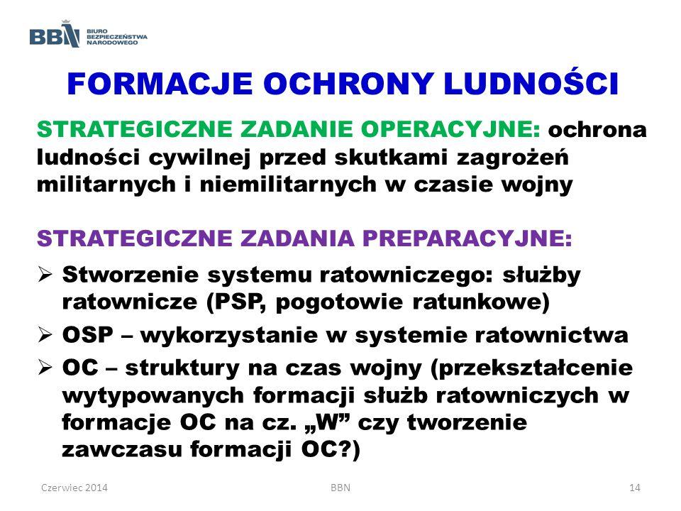  Stworzenie systemu ratowniczego: służby ratownicze (PSP, pogotowie ratunkowe)  OSP – wykorzystanie w systemie ratownictwa  OC – struktury na czas