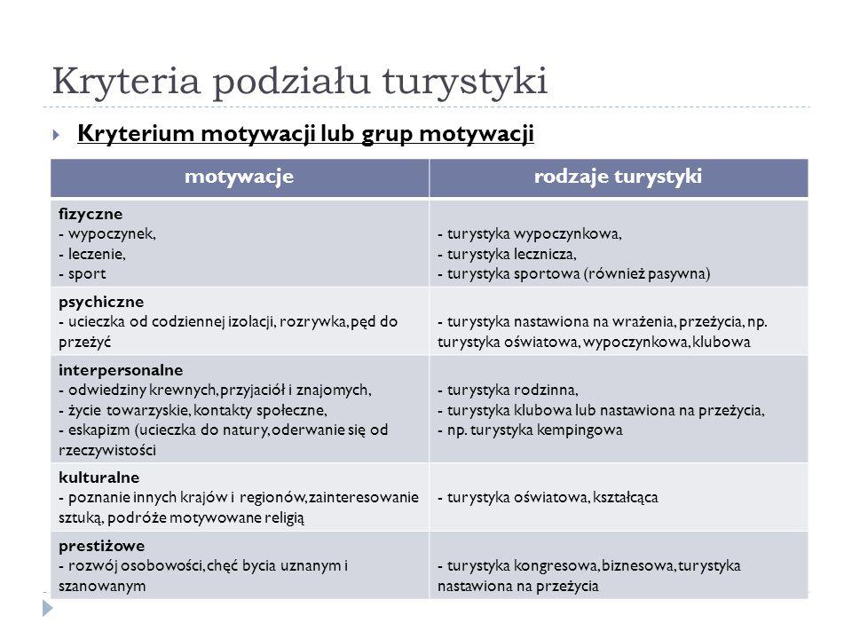 Kryteria podziału turystyki  Kryterium motywacji lub grup motywacji motywacjerodzaje turystyki fizyczne - wypoczynek, - leczenie, - sport - turystyka