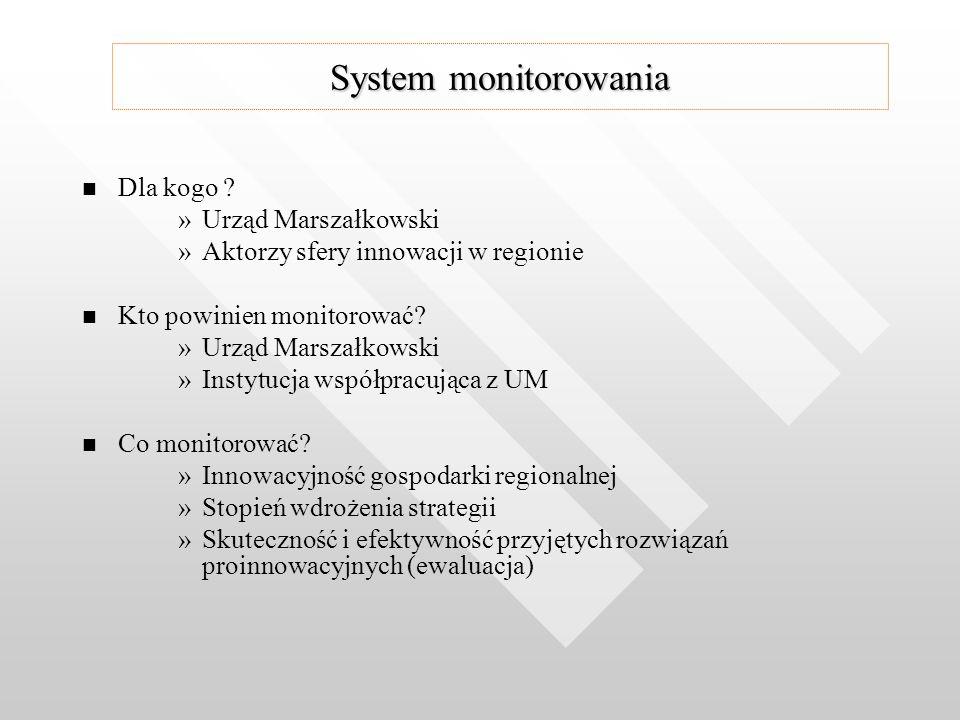 Dla kogo . » »Urząd Marszałkowski » »Aktorzy sfery innowacji w regionie Kto powinien monitorować.