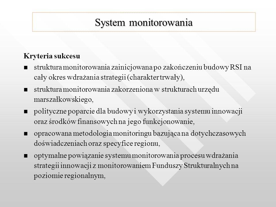 Kryteria sukcesu struktura monitorowania zainicjowana po zakończeniu budowy RSI na cały okres wdrażania strategii (charakter trwały), struktura monitorowania zakorzeniona w strukturach urzędu marszałkowskiego, polityczne poparcie dla budowy i wykorzystania systemu innowacji oraz środków finansowych na jego funkcjonowanie, opracowana metodologia monitoringu bazująca na dotychczasowych doświadczeniach oraz specyfice regionu, optymalne powiązanie systemu monitorowania procesu wdrażania strategii innowacji z monitorowaniem Funduszy Strukturalnych na poziomie regionalnym,