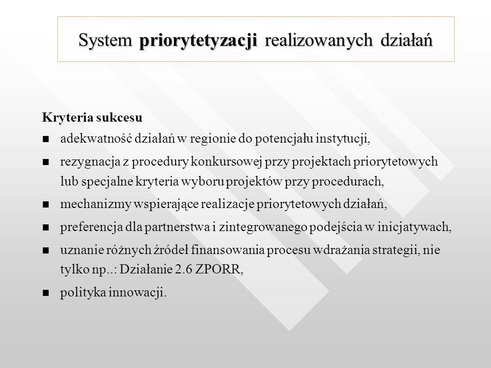 System priorytetyzacji realizowanych działań Kryteria sukcesu adekwatność działań w regionie do potencjału instytucji, rezygnacja z procedury konkursowej przy projektach priorytetowych lub specjalne kryteria wyboru projektów przy procedurach, mechanizmy wspierające realizacje priorytetowych działań, preferencja dla partnerstwa i zintegrowanego podejścia w inicjatywach, uznanie różnych źródeł finansowania procesu wdrażania strategii, nie tylko np..: Działanie 2.6 ZPORR, polityka innowacji.