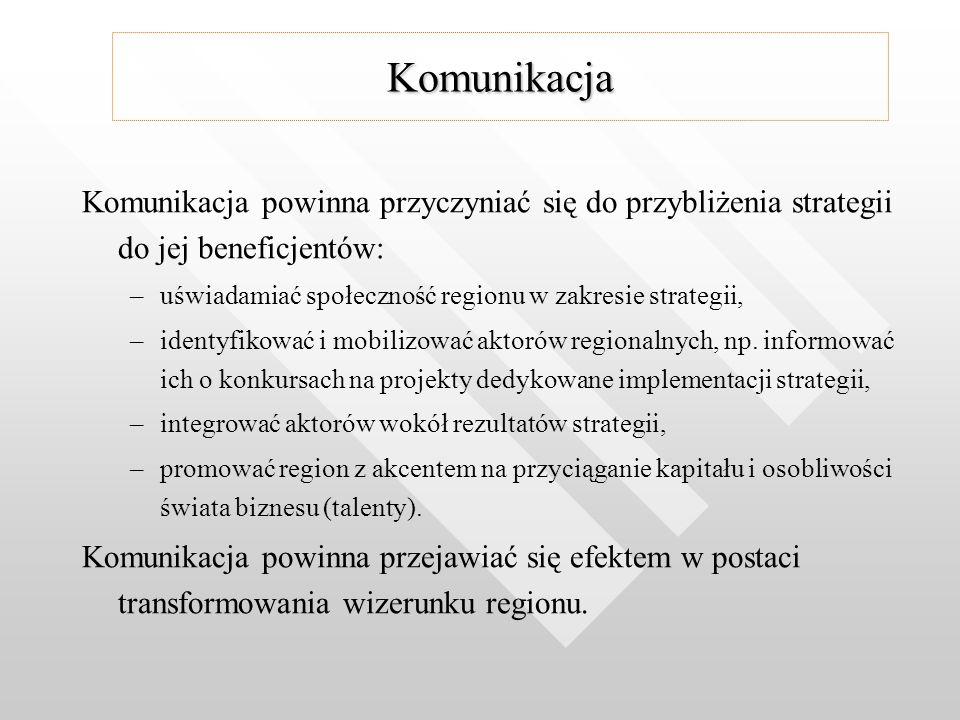 Komunikacja Komunikacja powinna przyczyniać się do przybliżenia strategii do jej beneficjentów: – –uświadamiać społeczność regionu w zakresie strategii, – –identyfikować i mobilizować aktorów regionalnych, np.