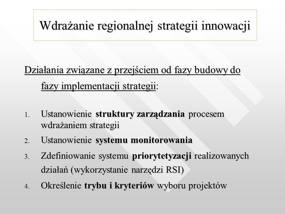Działania związane z przejściem od fazy budowy do fazy implementacji strategii: 1.