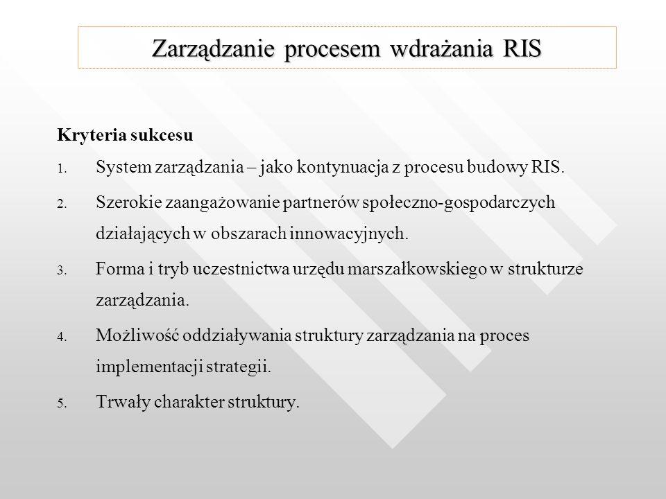 Kryteria sukcesu 1. 1. System zarządzania – jako kontynuacja z procesu budowy RIS.