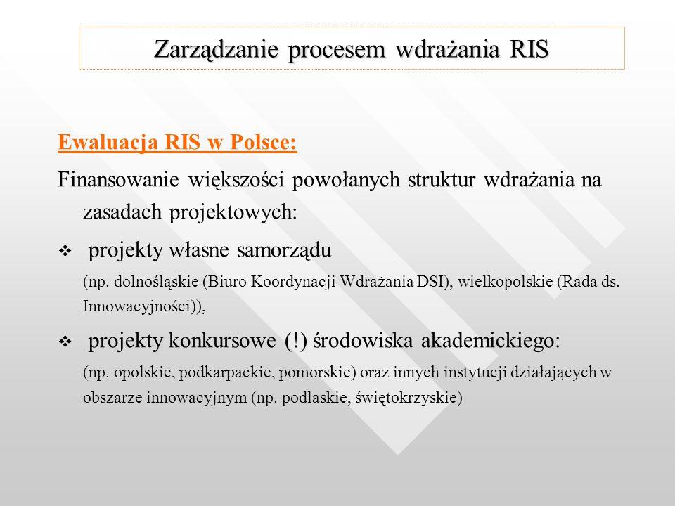 Ewaluacja RIS w Polsce: Finansowanie większości powołanych struktur wdrażania na zasadach projektowych:   projekty własne samorządu (np.