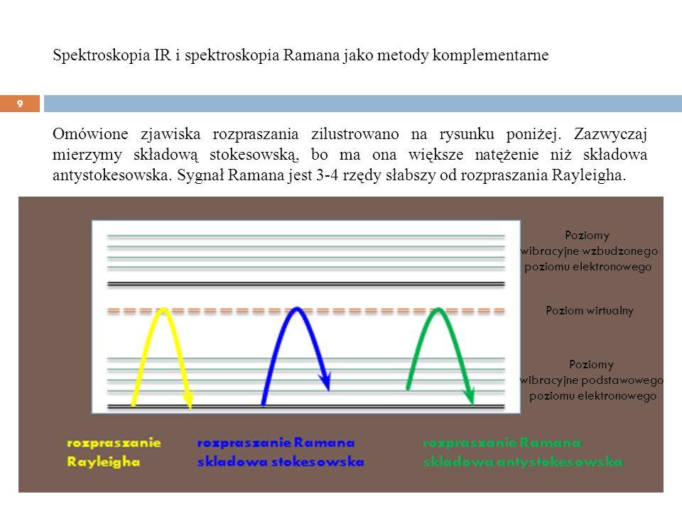 Z rysunku wynika więc, że spektroskopia Ramana, choć bada zjawisko rozpraszania, dostarcza informacji o własnościach wibracyjnych cząsteczek, podobnych do tych jakie otrzymujemy w podczerwieni (IR).