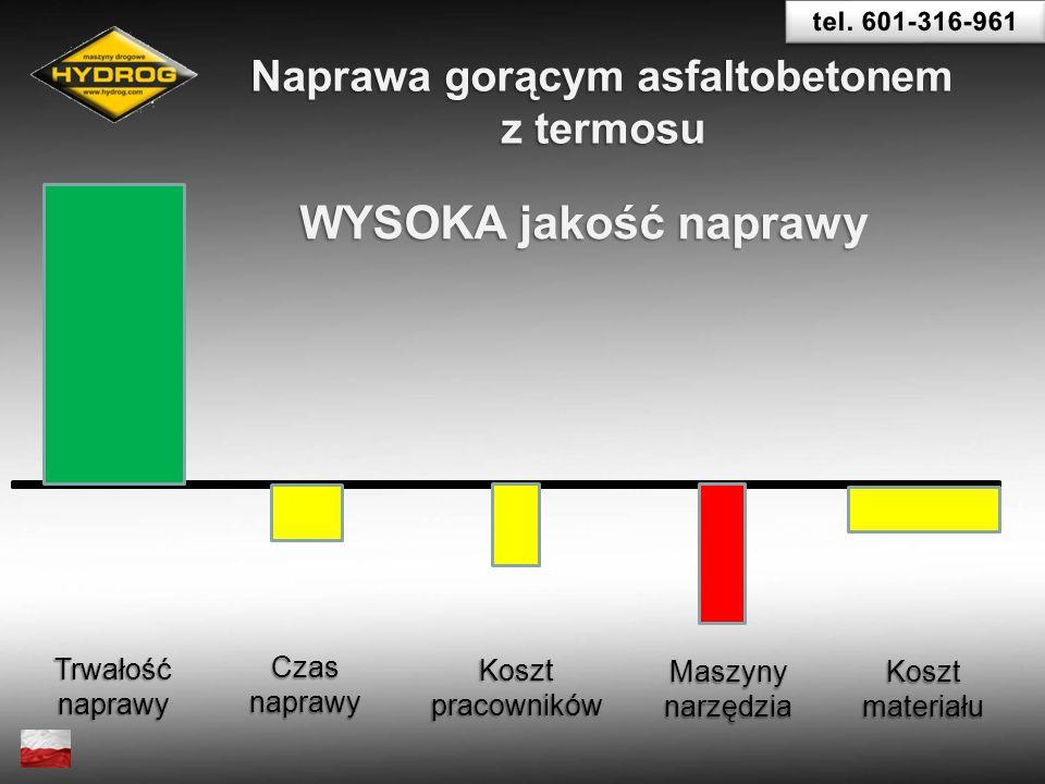 Trwałośćnaprawy Czasnaprawy Koszt pracowników Maszynynarzędzia Koszt materiału Naprawa gorącym asfaltobetonem z termosu WYSOKA jakość naprawy